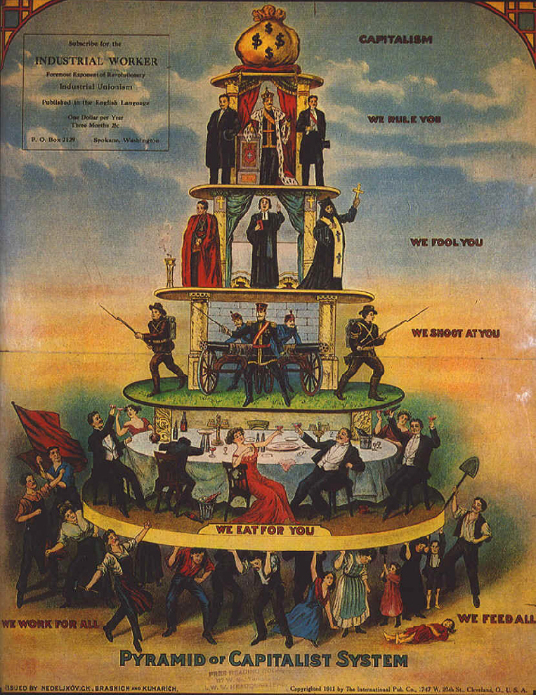 the enlightenment and capitalism Western conceptions of modernity and, by extension, postmodernity typically conflate various historical processes, such as the development of capitalism and the rise.