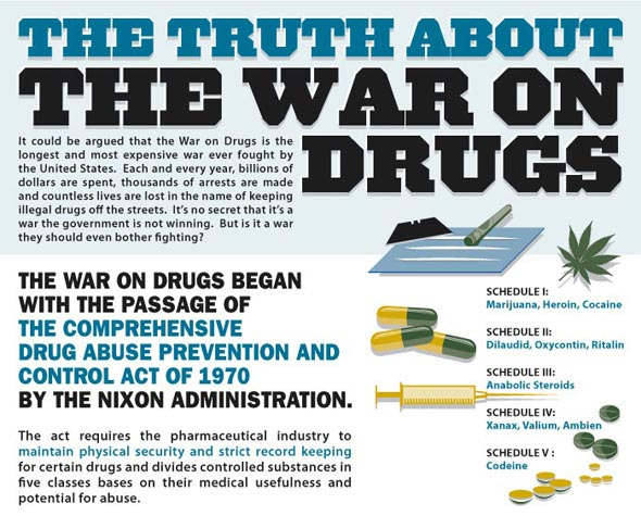 war-on-drugs-0